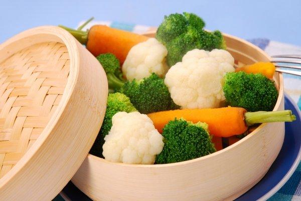 корзина овощей