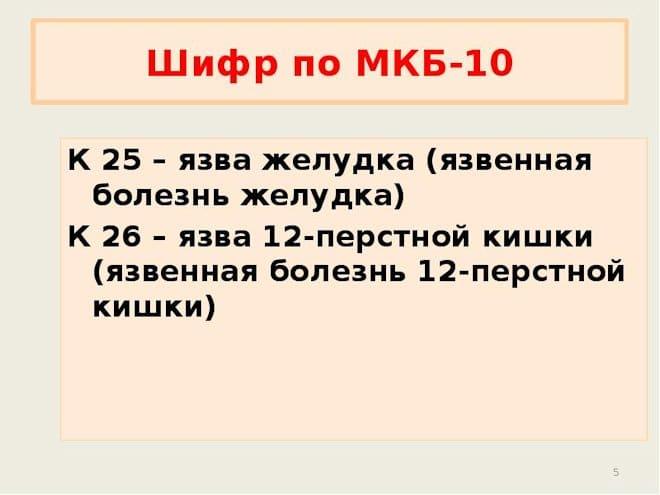 шифр по МКБ-10