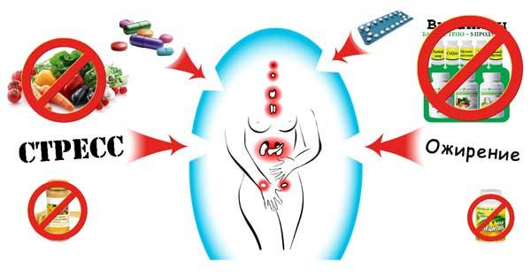 факторы влияющие на иммунную защиту организма