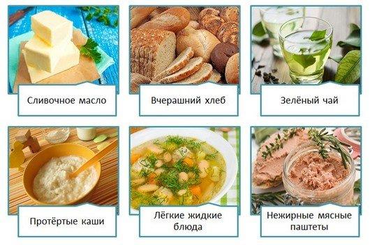 продукты полезные при язве